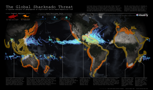 TheGlobalSharknadoThreat 51ed6379b8f26 w587 Can a Sharknado Really Happen? 5 Ways to Prepare for a Sharknado #SyFy #Sharknado