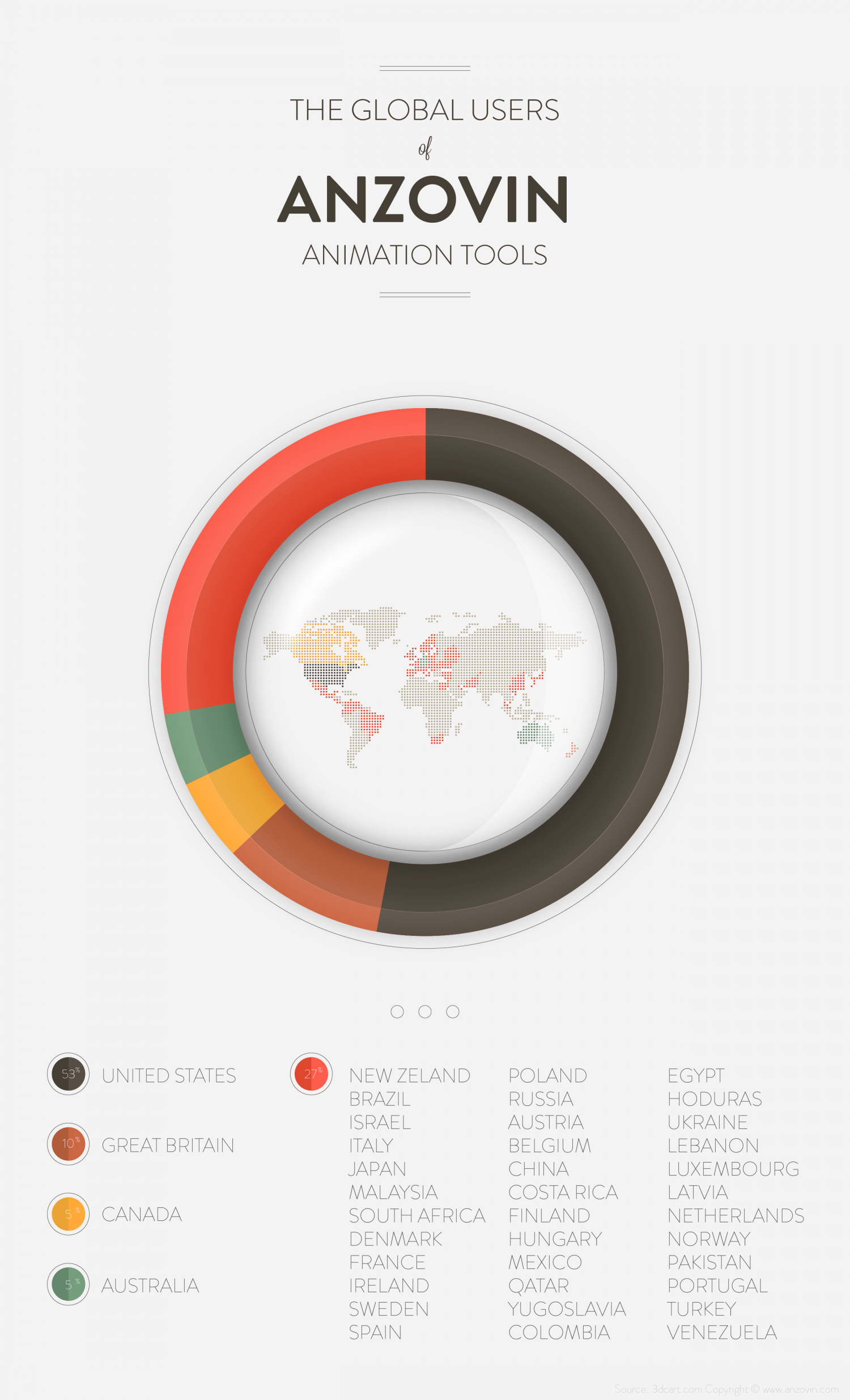 The Global Users of Anzovin Animation Tools Infographic
