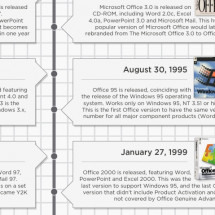 The History of Microsoft Office Infographic