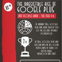 The Irresistible Rise Of Google Plus Infographic