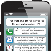 The Mobile Phone Turns 40 Infographic