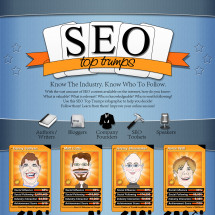 The Most Crucial Follows for SEO in 2013 Infographic