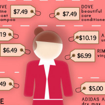 The Price of being a Woman Infographic