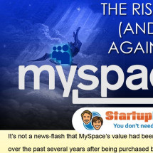The Rise,Fall,(And Rise Again?) Of myspace Infographic