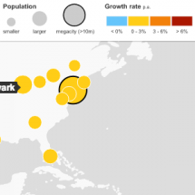 The Rise of Megacities Infographic