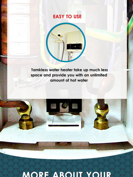 The Rising Popularity of Tankless Water Heaters Infographic