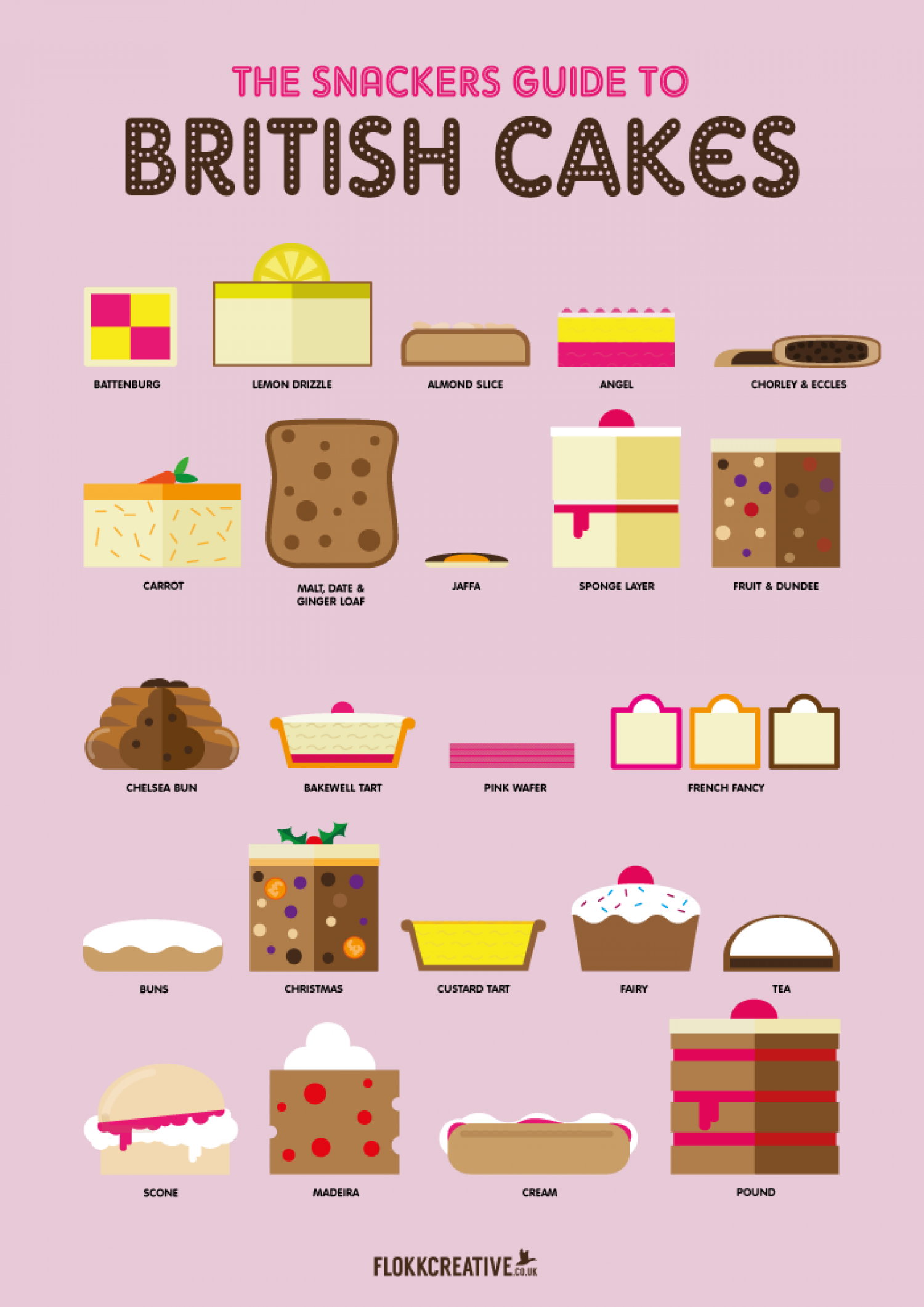 Cake Images And Names : Different British Cakes - 23 Different British Cakes