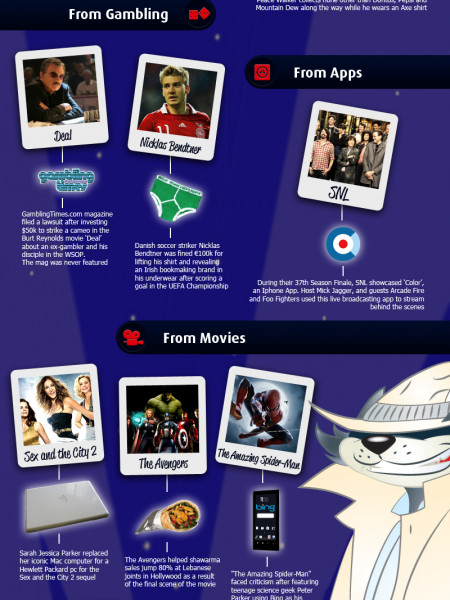The Sneakiest Product Placements in Entertainment Infographic