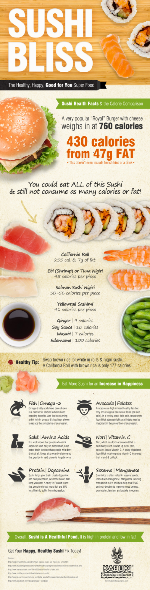 The Surprising Health Benefits of Sushi