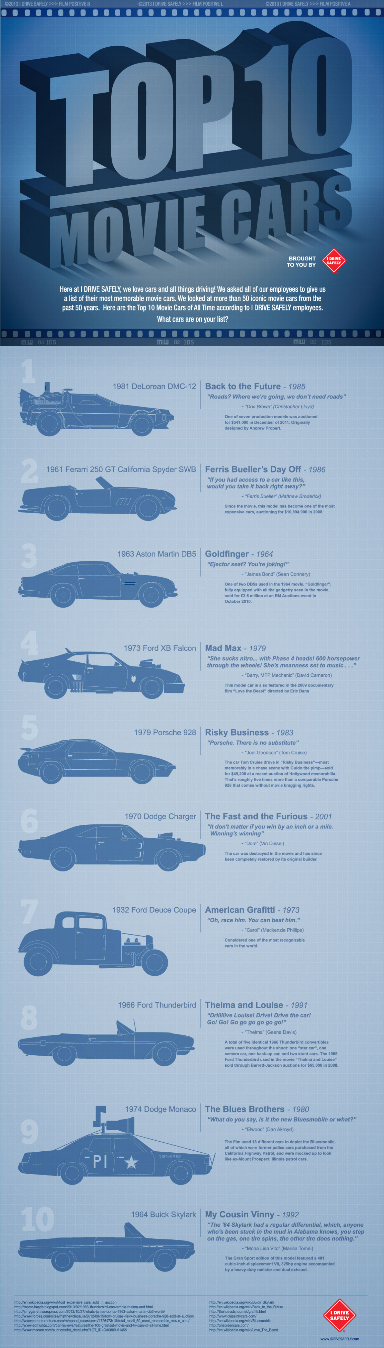 The Top 10 Movie Cars of All-Time Infographic