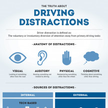 The Truth About Driving Distractions Infographic