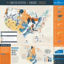 The United States of Energy Infographic