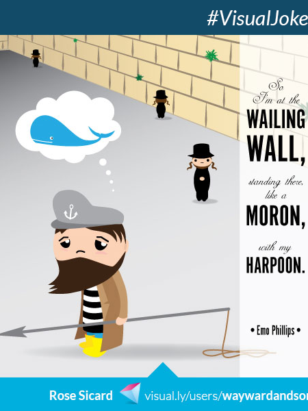 The Wailing Wall Infographic