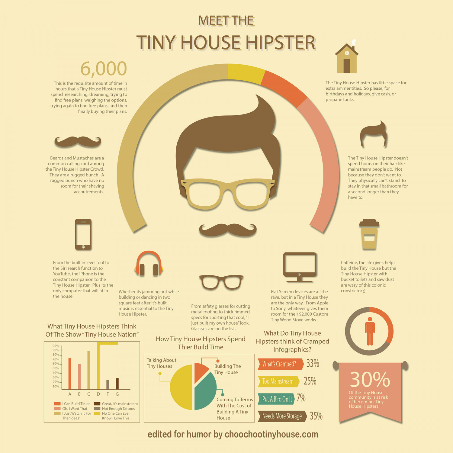 Tiny House Hipster Infographic