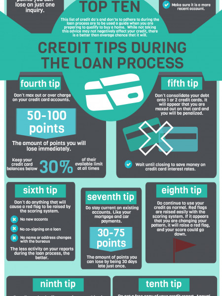 Top 10 Credit Tips During the Loan Process Infographic