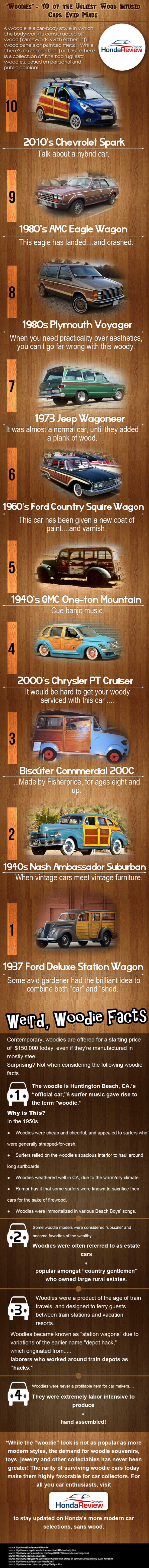"""WOODIES""-10 of the ugliest wood infused cars ever made Infographic"