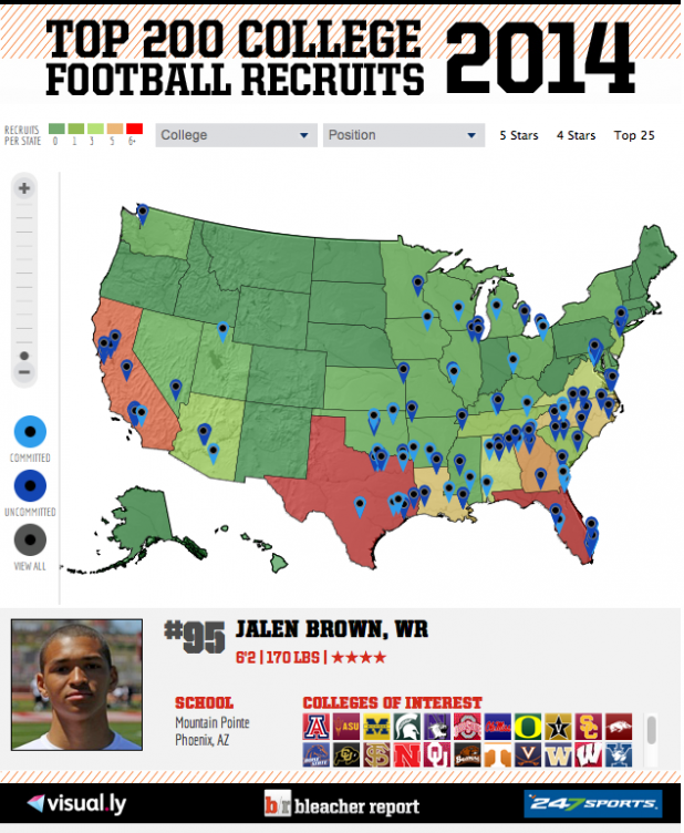 Top 200 College Football Recruits for 2014