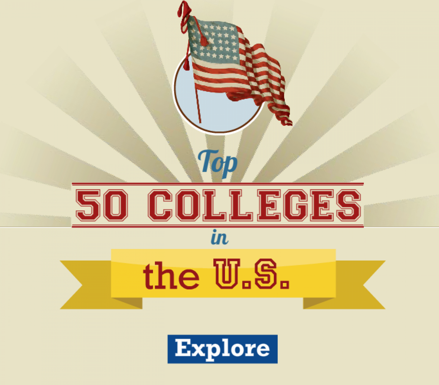Top 50 US Colleges & Universities Infographic