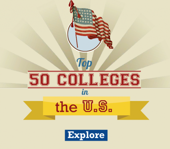 Top 50 US Colleges &amp; Universities