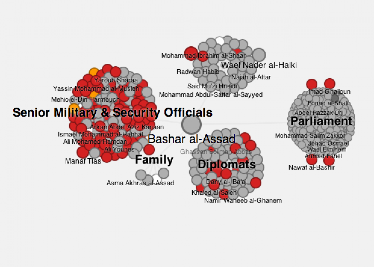 Tracking Syria's defections Infographic