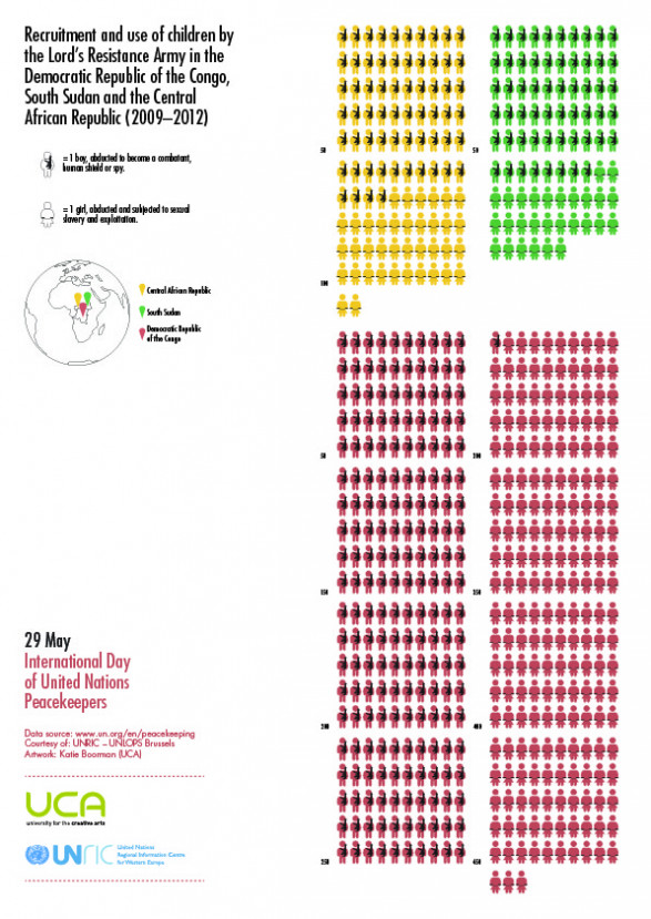 UN Peacekeepers Day 2013 Infographics - Children in armed conflict