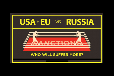 USA + EU vs RUSSIA | Sanctions: Who Will Suffer More? Infographic
