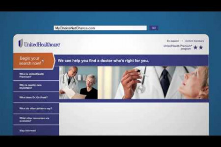 United Healthcare Infographic
