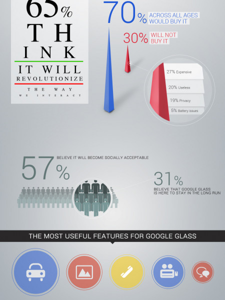 Watch the GLASS Infographic
