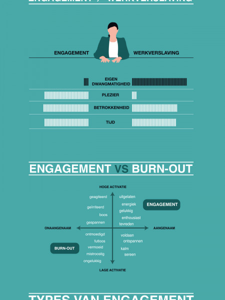 Wat is engagement? Infographic
