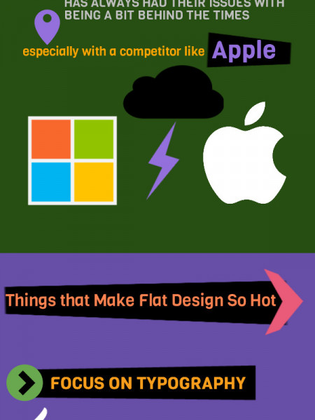 Web is getting flat  Infographic