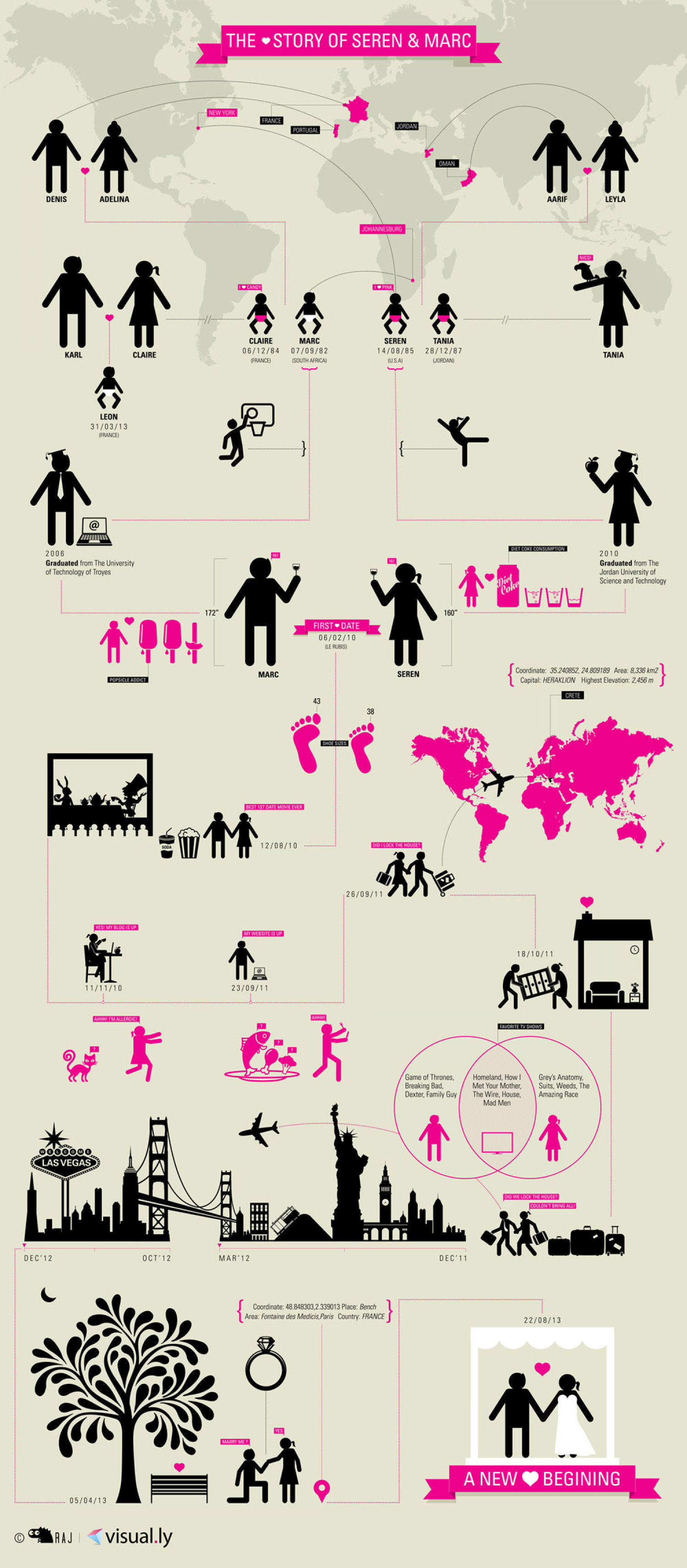 Wedding Infographic  Infographic