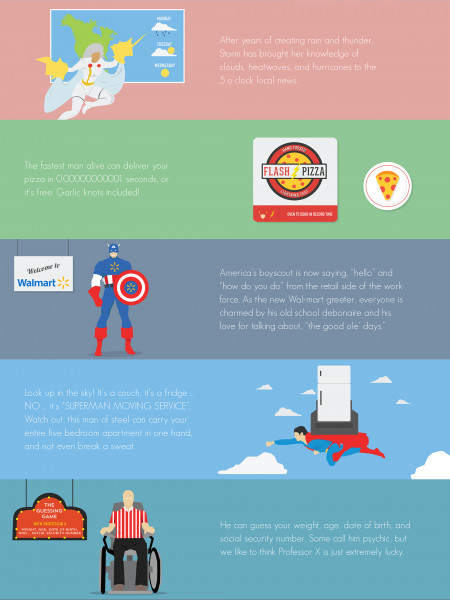 10 Classic Super Heros With Day Jobs Infographic
