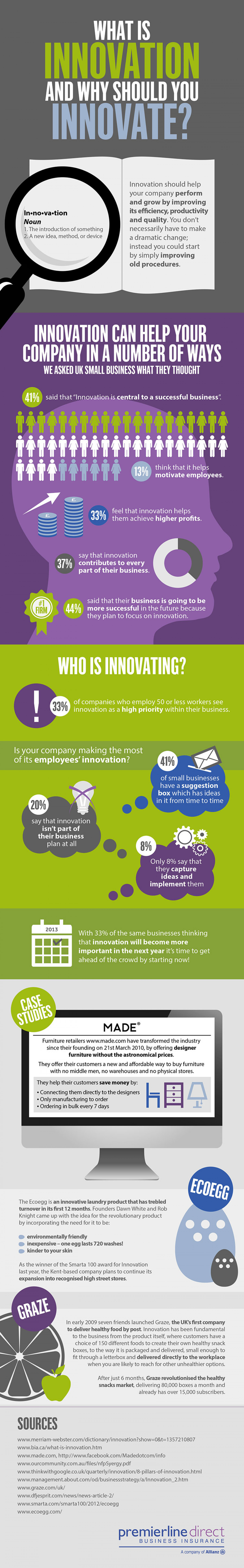 What is Business Innovation?  Infographic