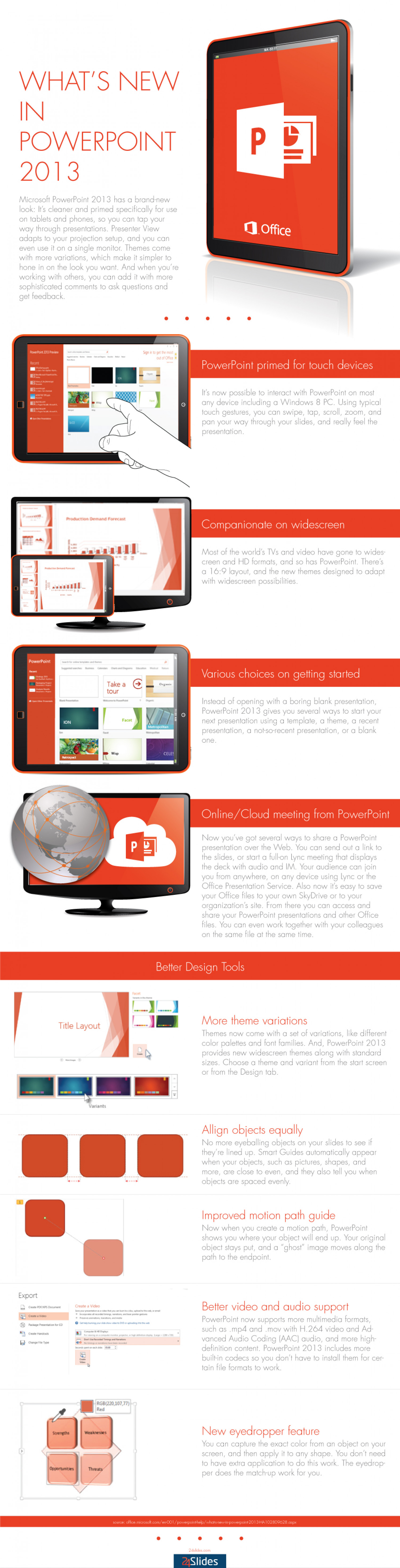 What's New in PowerPoint 2013 Infographic