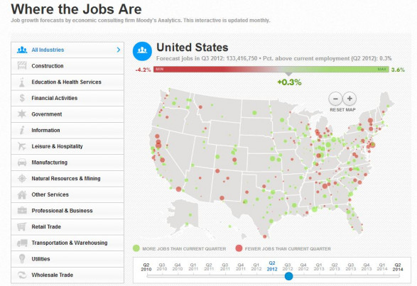 Where the Jobs Are in the U.S