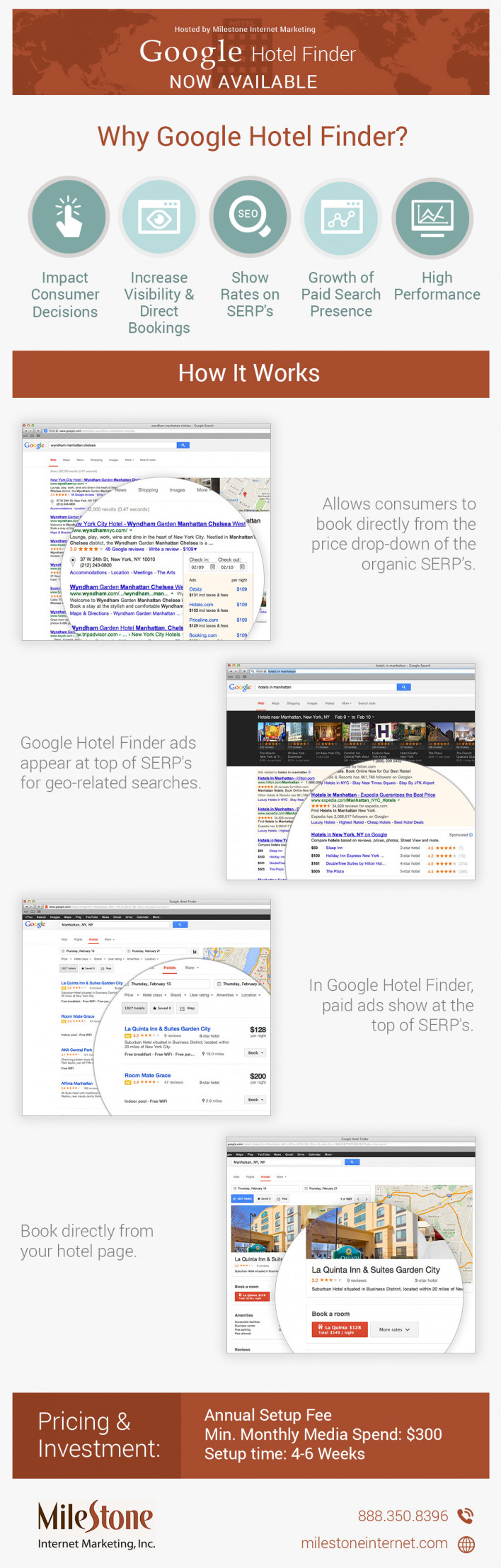 Why Google Hotel Finder