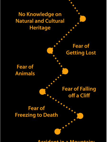 Why You Need Mountain Leader While Hiking in Croatia? Infographic