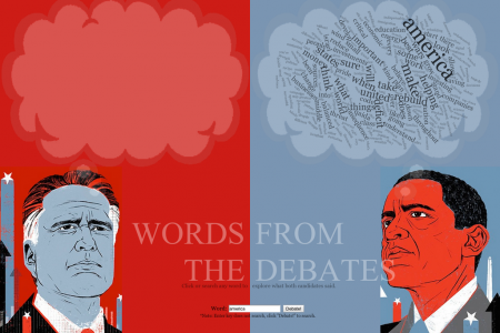 Words From the Debates Infographic