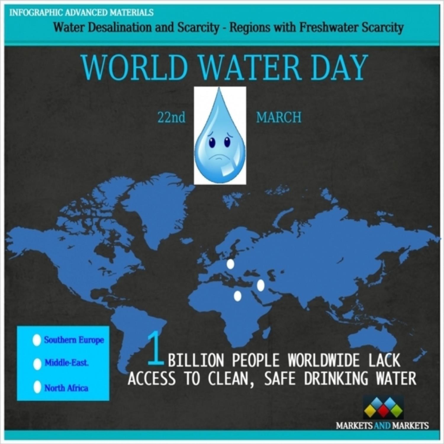 World Water Day and Market Research Insight by MarketsandMarkets Infographic