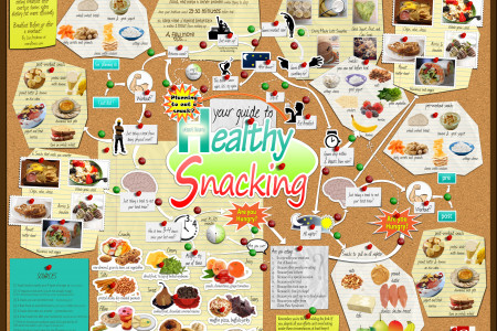 Your Guide to Healthy Snacking Infographic