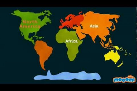 7 Continents of the World Infographic