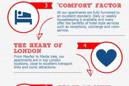 Why Book a Serviced Apartment? Infographic