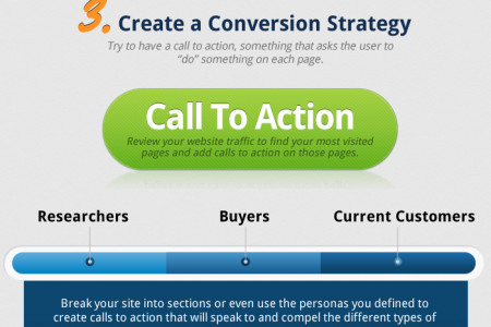 Content Marketing: 5 Steps For Lead Generation Success Infographic