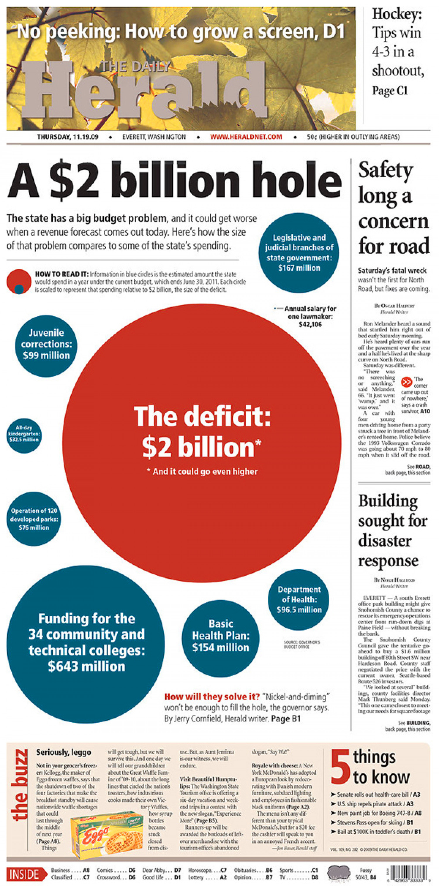 A $2 Billion Hole  Infographic