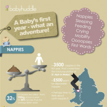 A Baby's First Year: What an Adventure Infographic