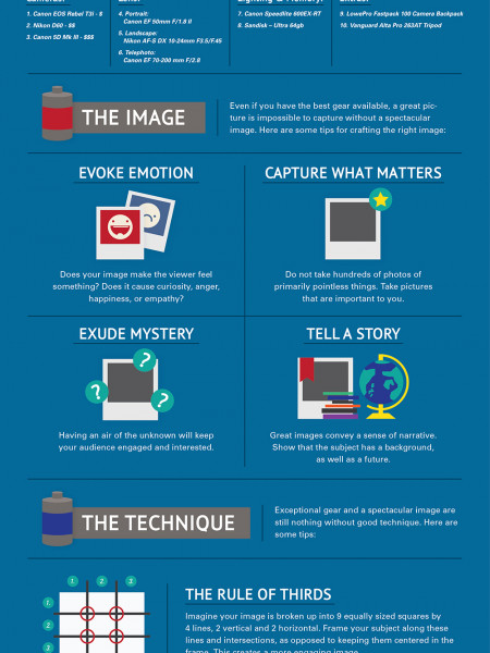 A Beginner's Guide to Photography Infographic