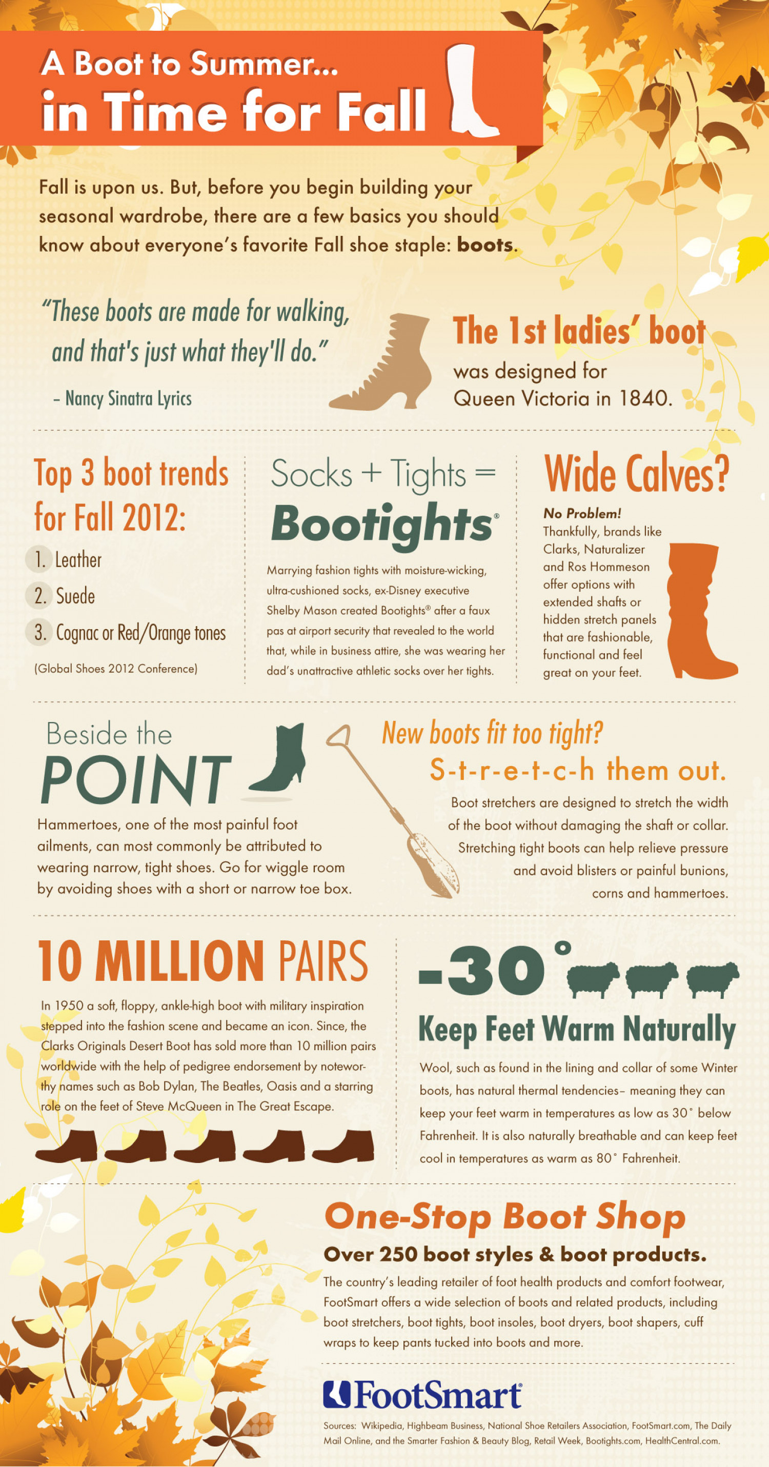 A Boot to Summer.. in Time for Fall Infographic