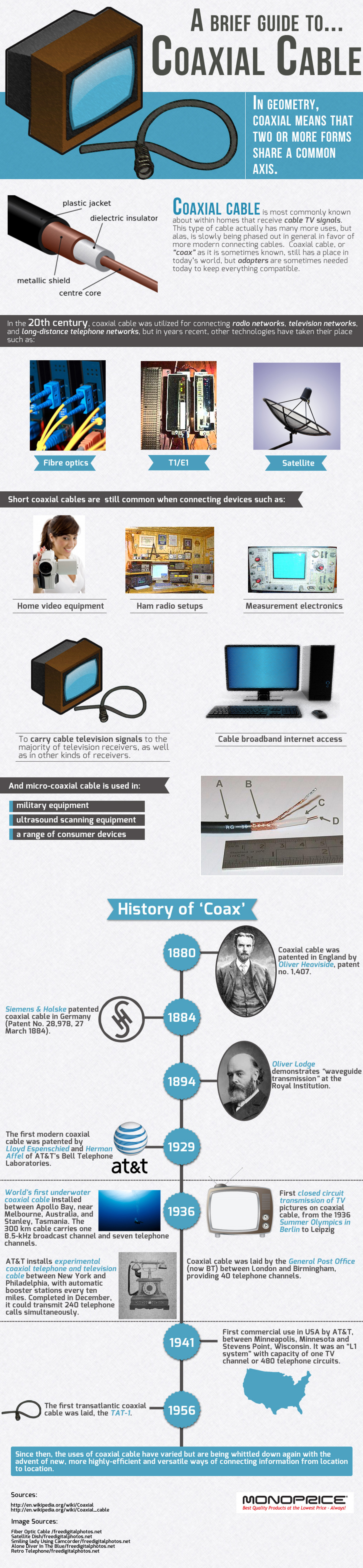 A Brief Guide to... Coaxial Cables Infographic