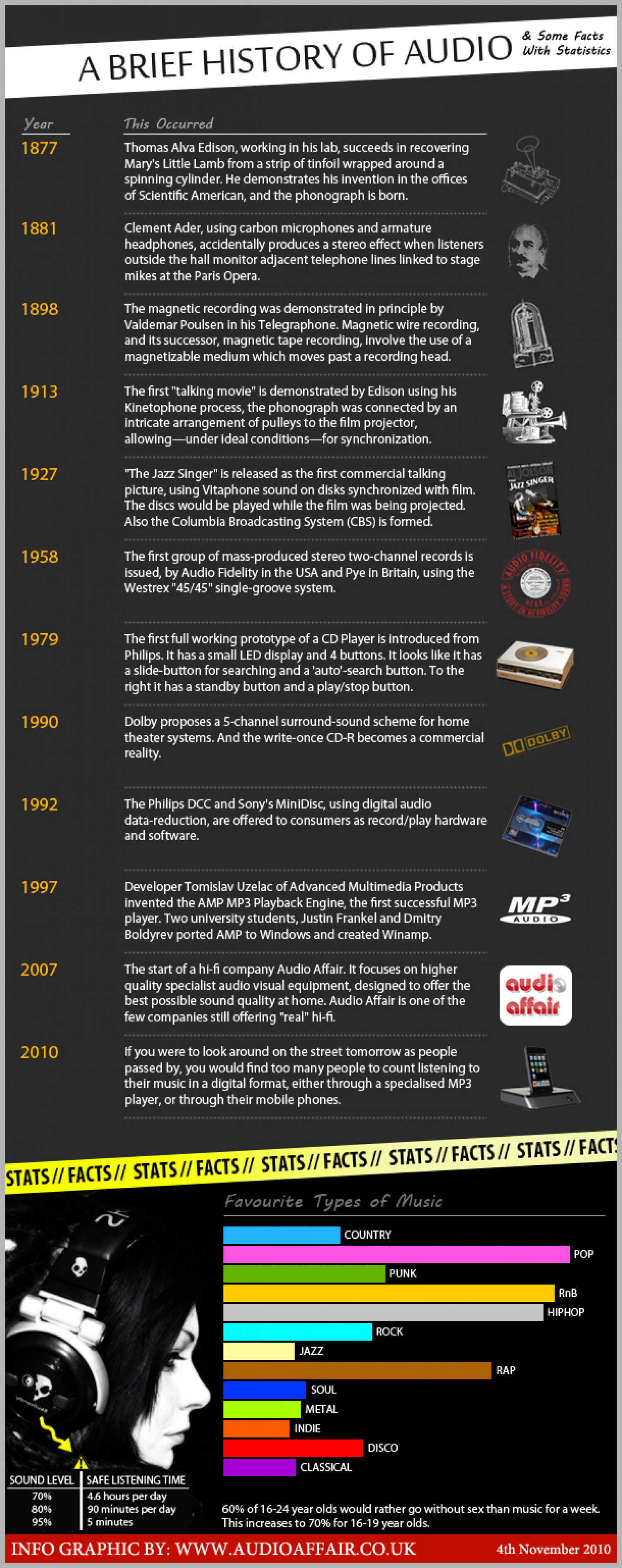 A Brief History of Audio Infographic