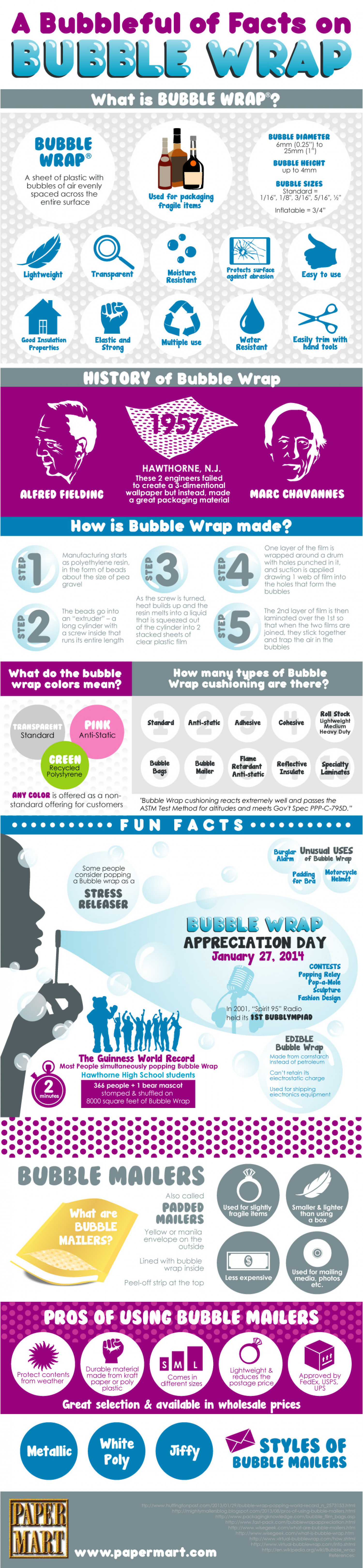 A Bubbleful of Facts on Bubble Wraps Infographic